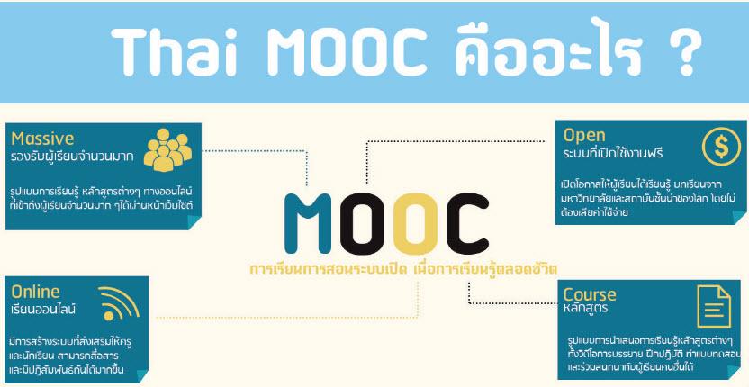 เรียนออนไลน์ Thai MOOC